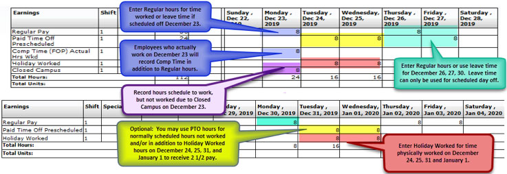 FY20 Holiday Time Reporting-Full-Time Police